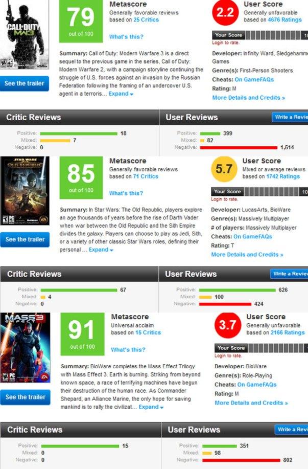 Metacritic, Comparison