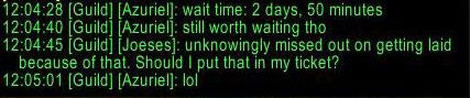 """Average Wait Time: 2 Days, 50 minutes."""