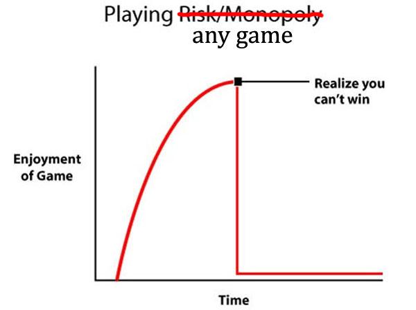 Basically all games.