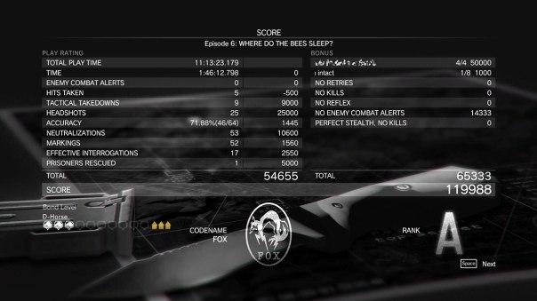 Best score I've gotten thus far.