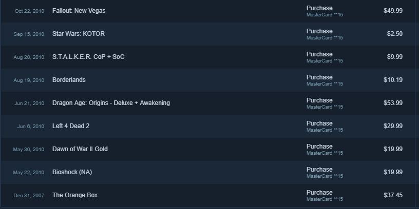 SteamPurchases