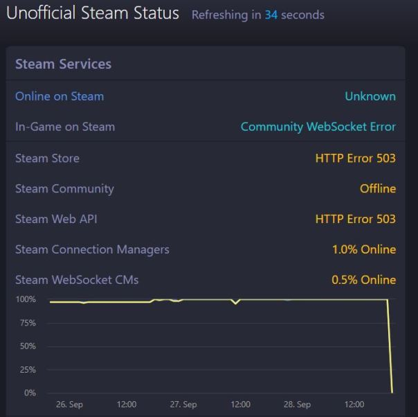 SteamDown.JPG